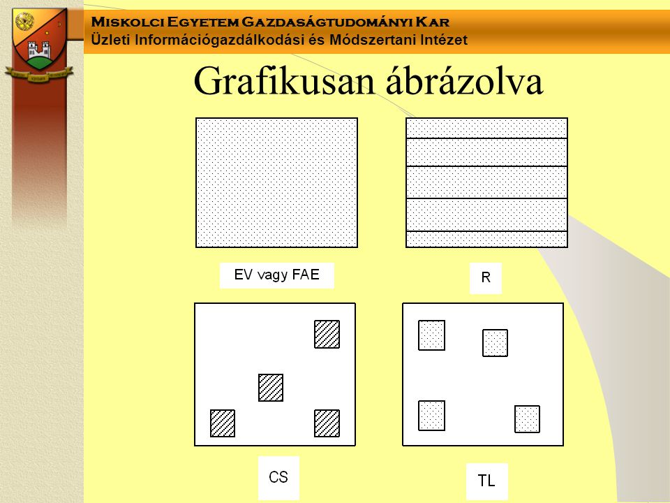 Miskolci Egyetem Gazdaságtudományi Kar Üzleti Információgazdálkodási és Módszertani Intézet Grafikusan ábrázolva