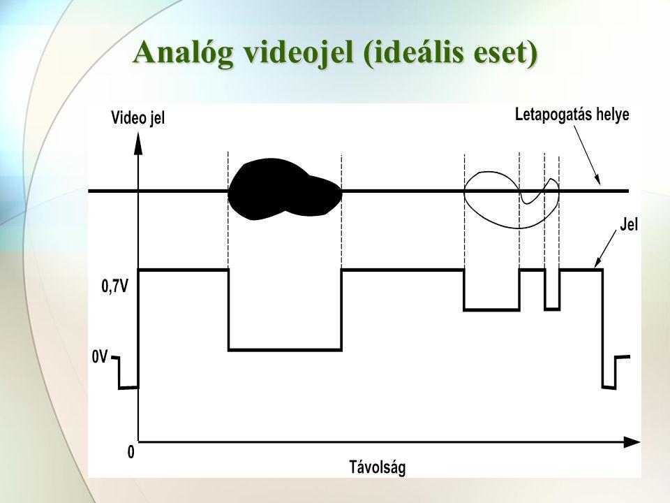 Morfológiai gradiensek Eróziós gradiens = Eredeti kép - Erodált kép Eredeti kép Gradiens kép