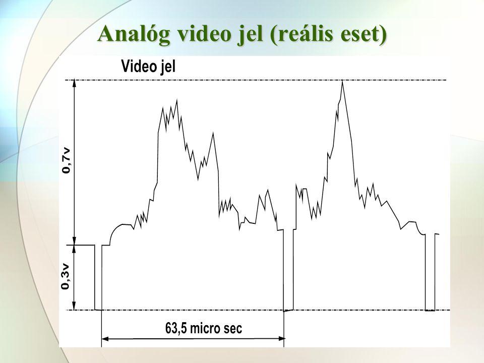 Digitális video jel 8 bit = 256 szürkeségi szint 10 bit = 1024 szürkeségi szint 12 bit = 4096 szürkeségi szint
