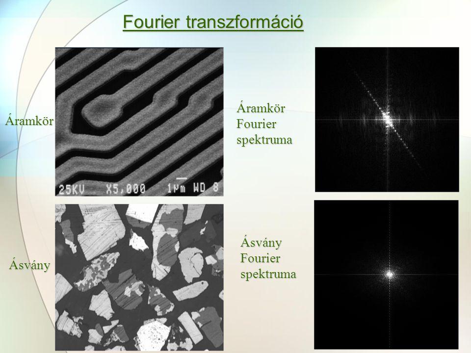 Fourier transzformáció Áramkör Ásvány Áramkör Fourier spektruma Ásvány Fourier spektruma