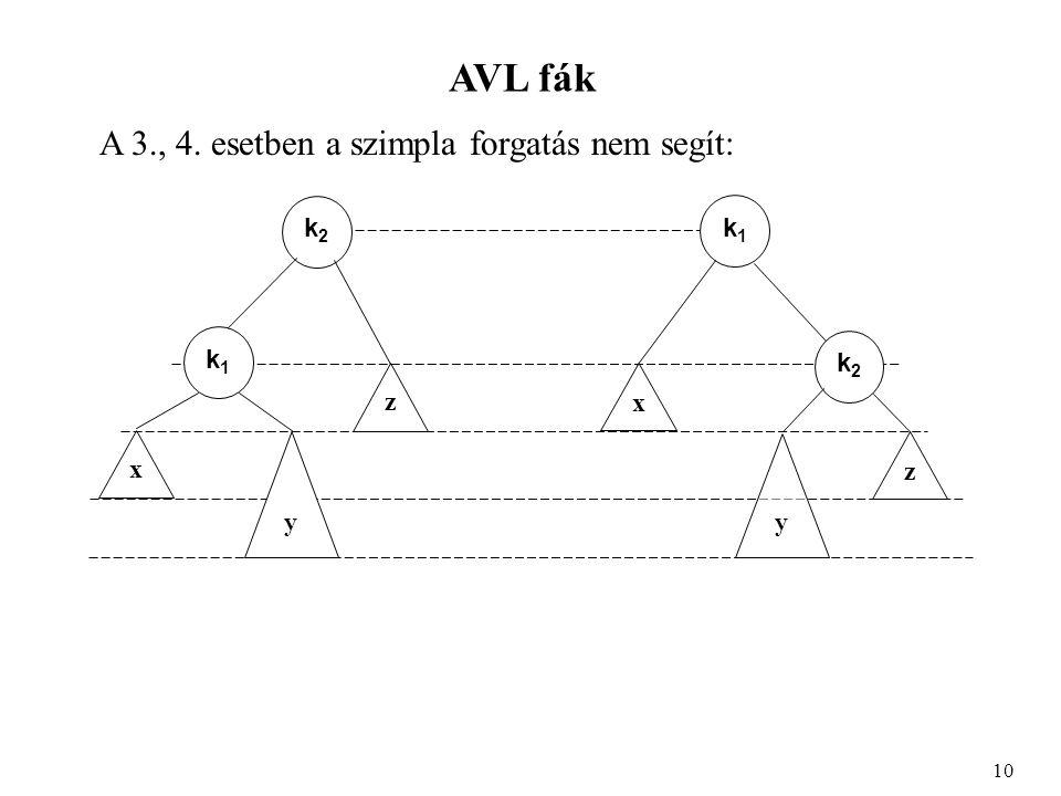 AVL fák A 3., 4. esetben a szimpla forgatás nem segít: 10 k2k2 k2k2 k1k1 k1k1 y y x x z z