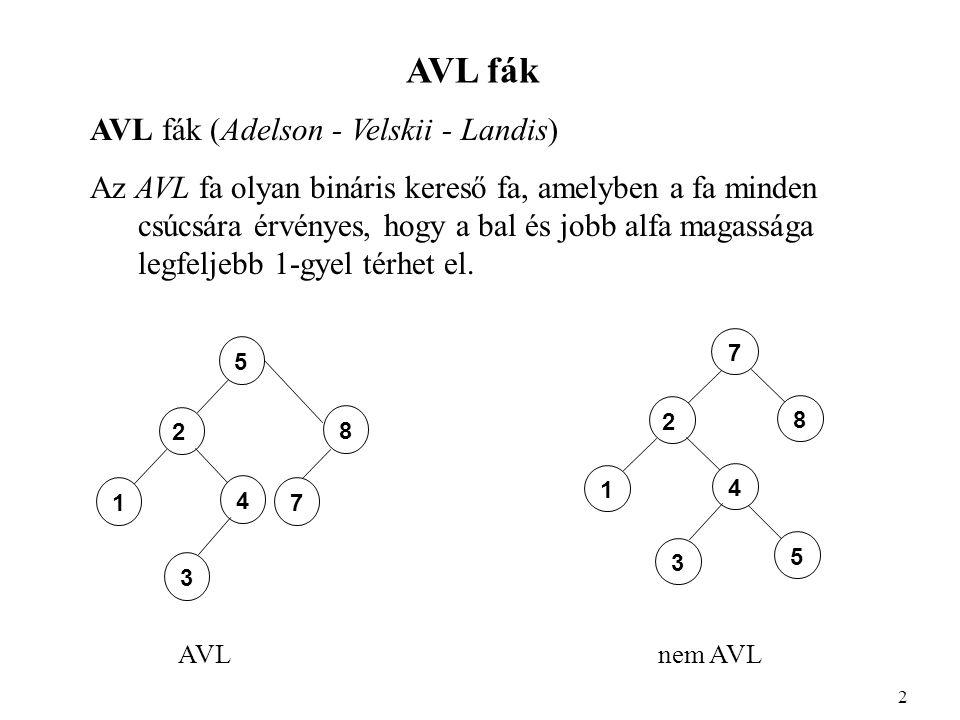 AVL fák AVL fák (Adelson - Velskii - Landis) Az AVL fa olyan bináris kereső fa, amelyben a fa minden csúcsára érvényes, hogy a bal és jobb alfa magassága legfeljebb 1-gyel térhet el.