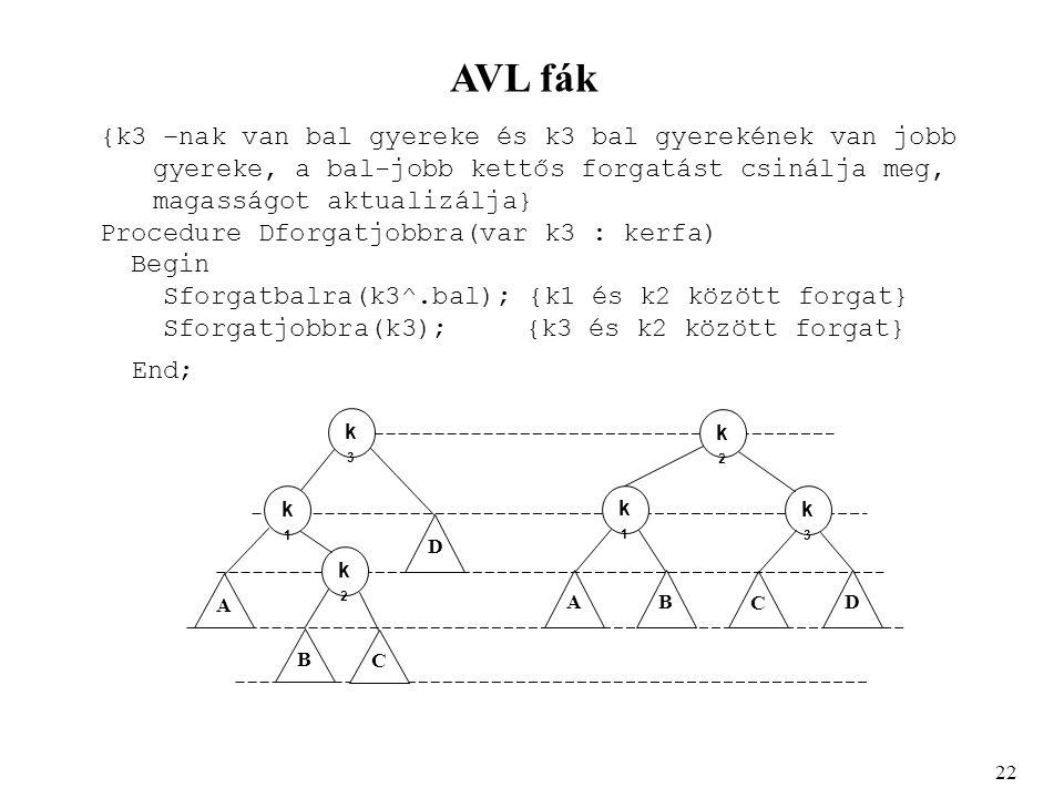 AVL fák {k3 –nak van bal gyereke és k3 bal gyerekének van jobb gyereke, a bal-jobb kettős forgatást csinálja meg, magasságot aktualizálja} Procedure Dforgatjobbra(var k3 : kerfa) Begin Sforgatbalra(k3^.bal); {k1 és k2 között forgat} Sforgatjobbra(k3);{k3 és k2 között forgat} End; 22 k1k1 A D k3k3 k2k2 B C k2k2 k1k1 k3k3 B C A D