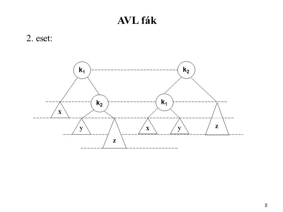 AVL fák Procedure Insert (x: elemtip; var T : Kerfa); Begin If T = nil then Begin new(T); If T = nil then nincs memoria Else Begin T^.elem := x; T^.bal := nil; T^.jobb := nil; T^.mag := 0; End; Else 19