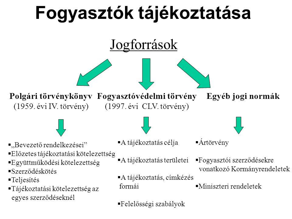 Fogyasztók tájékoztatása Polgári törvénykönyv (1959.