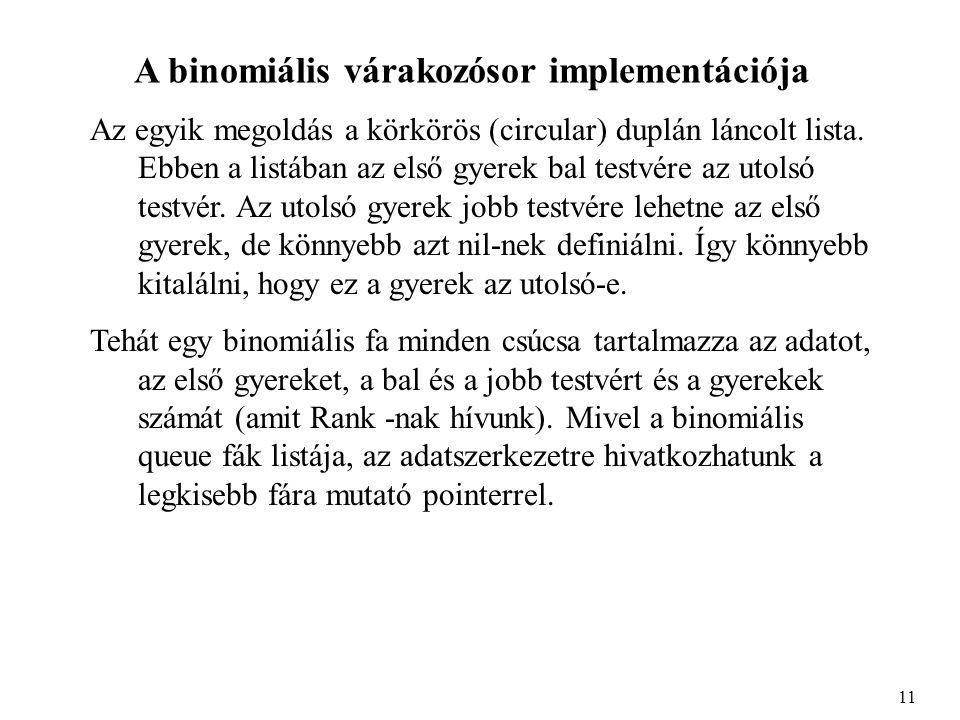 A binomiális várakozósor implementációja Az egyik megoldás a körkörös (circular) duplán láncolt lista.