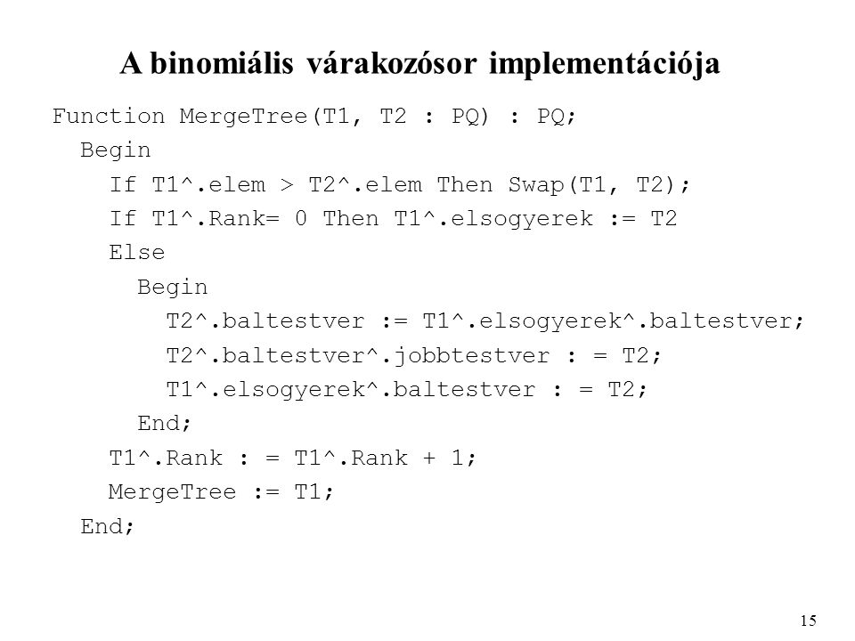 A binomiális várakozósor implementációja Function MergeTree(T1, T2 : PQ) : PQ; Begin If T1^.elem > T2^.elem Then Swap(T1, T2); If T1^.Rank= 0 Then T1^