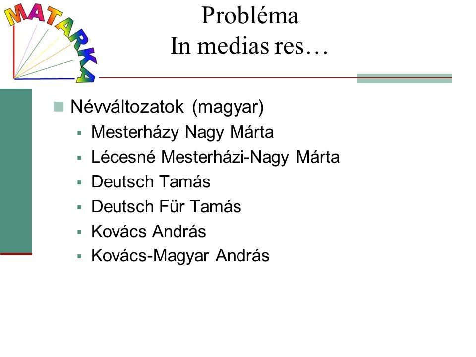 Probléma In medias res… Névváltozatok (magyar)  Mesterházy Nagy Márta  Lécesné Mesterházi-Nagy Márta  Deutsch Tamás  Deutsch Für Tamás  Kovács An