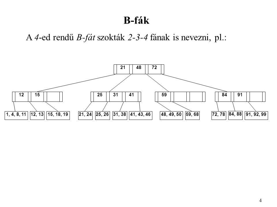 B-fák A 4-ed rendű B-fát szokták 2-3-4 fának is nevezni, pl.: 4 214872 1215253141598491 1, 4, 8, 1112, 13 15, 18, 19 21, 2425, 2631, 3841, 43, 4648, 4