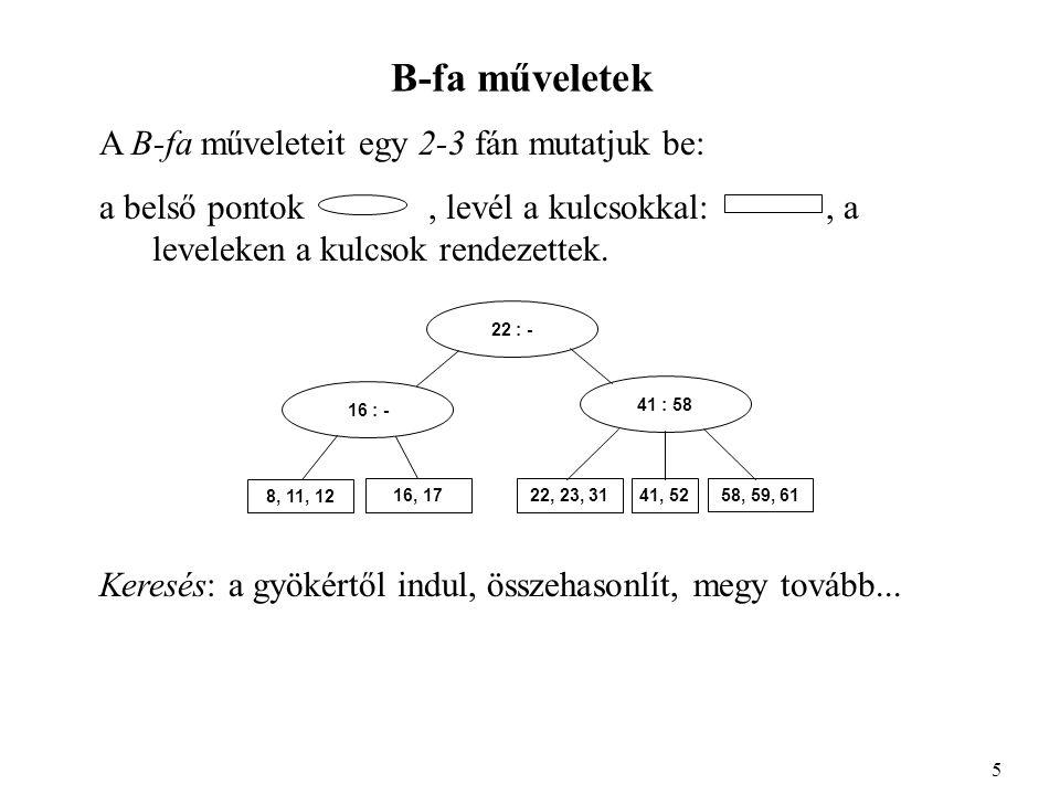 B-fa műveletek A B-fa műveleteit egy 2-3 fán mutatjuk be: a belső pontok, levél a kulcsokkal:, a leveleken a kulcsok rendezettek. 5 22 : - 16 : - 41 :