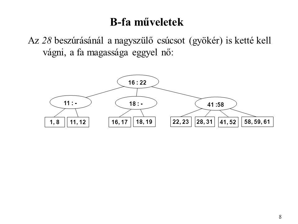 B-fa műveletek Az 28 beszúrásánál a nagyszülő csúcsot (gyökér) is ketté kell vágni, a fa magassága eggyel nő: 8 22, 2328, 31 58, 59, 61 11 : - 11, 12