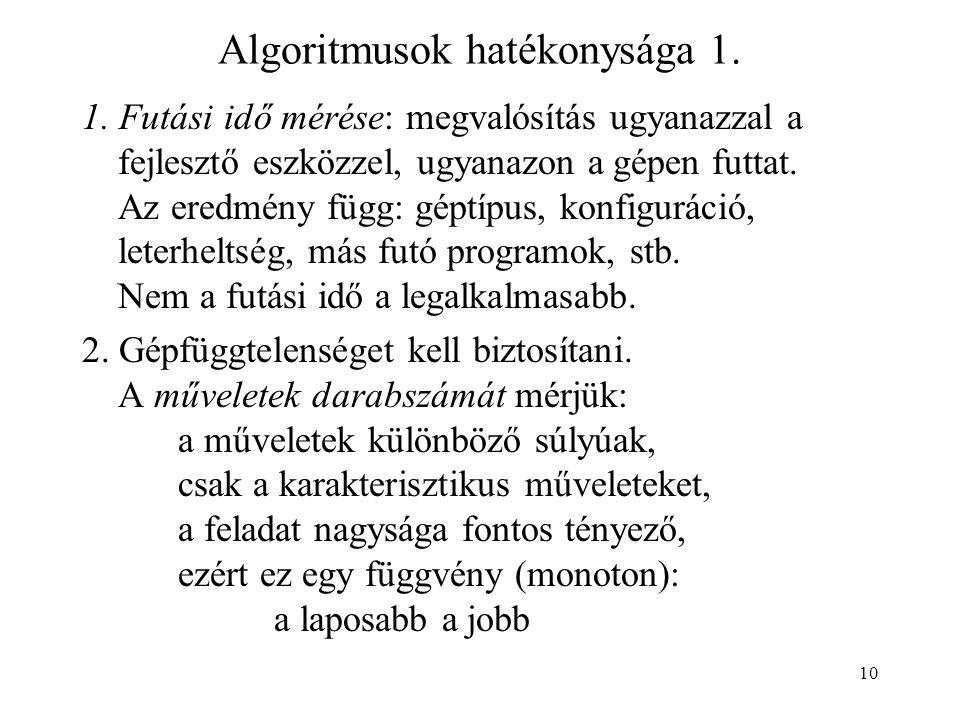 10 Algoritmusok hatékonysága 1. 1.