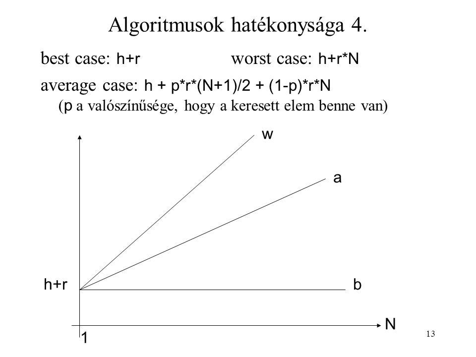 13 Algoritmusok hatékonysága 4.