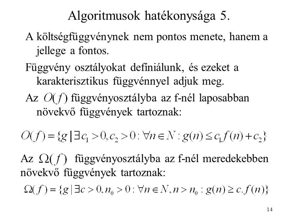 14 Algoritmusok hatékonysága 5. A költségfüggvénynek nem pontos menete, hanem a jellege a fontos.