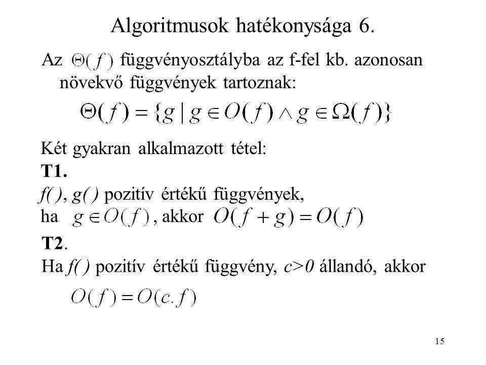 15 Algoritmusok hatékonysága 6. Az függvényosztályba az f-fel kb.
