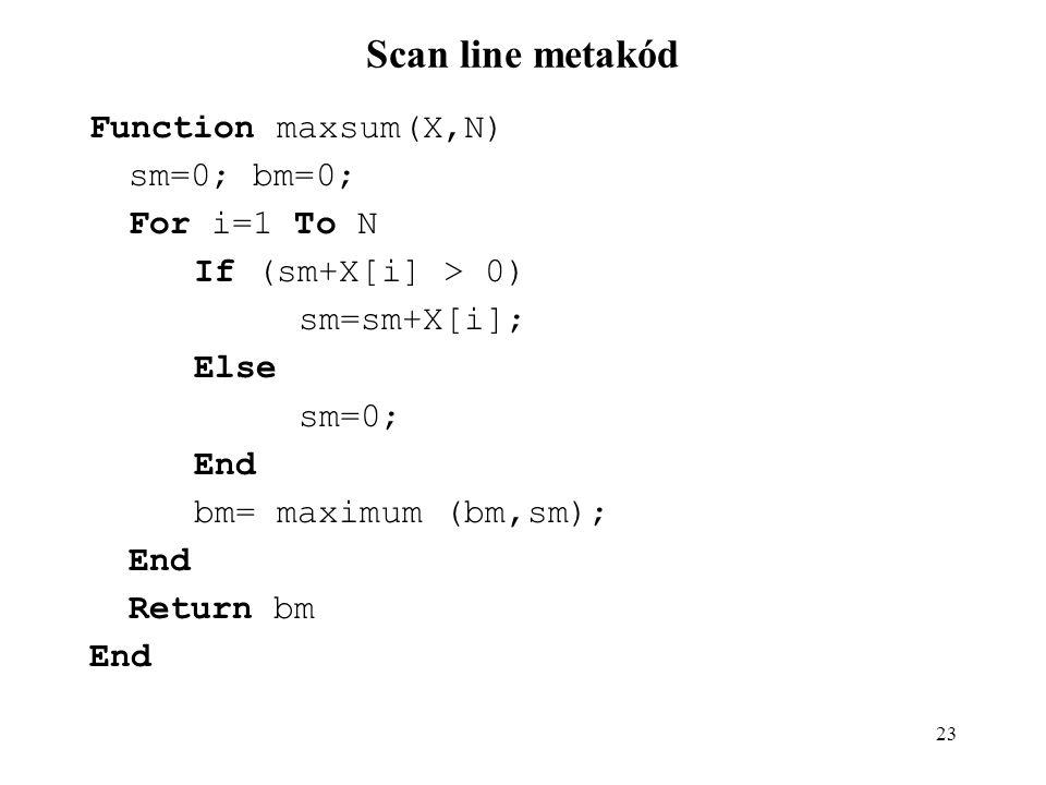 23 Scan line metakód Function maxsum(X,N) sm=0; bm=0; For i=1 To N If (sm+X[i] > 0) sm=sm+X[i]; Else sm=0; End bm= maximum (bm,sm); End Return bm End