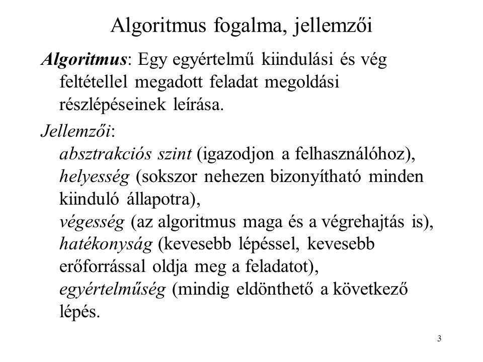 14 Algoritmusok hatékonysága 5.A költségfüggvénynek nem pontos menete, hanem a jellege a fontos.