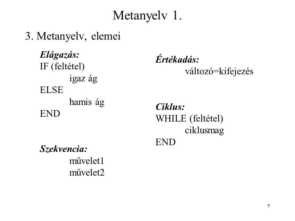 7 Metanyelv 1. 3.