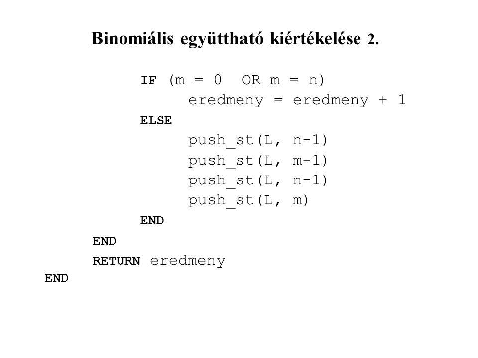 Binomiális együttható kiértékelése 2. IF (m = 0 OR m = n) eredmeny = eredmeny + 1 ELSE push_st(L, n-1) push_st(L, m-1) push_st(L, n-1) push_st(L, m) E