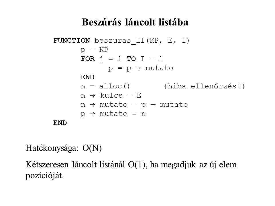 Beszúrás láncolt listába FUNCTION beszuras_ll(KP, E, I) p = KP FOR j = 1 TO I – 1 p = p → mutato END n = alloc(){hiba ellenőrzés!} n → kulcs = E n → m