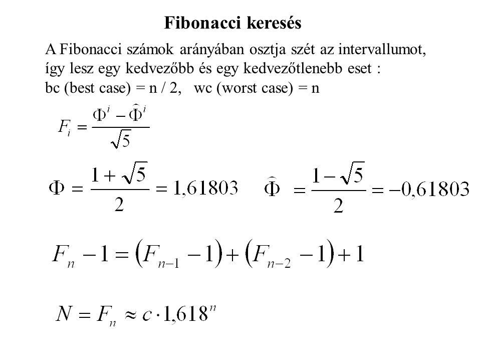 Fibonacci keresés A Fibonacci számok arányában osztja szét az intervallumot, így lesz egy kedvezőbb és egy kedvezőtlenebb eset : bc (best case) = n /