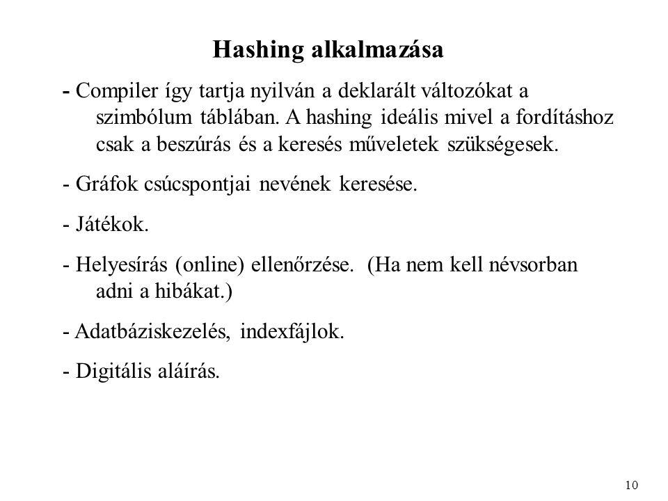 Hashing alkalmazása - Compiler így tartja nyilván a deklarált változókat a szimbólum táblában.