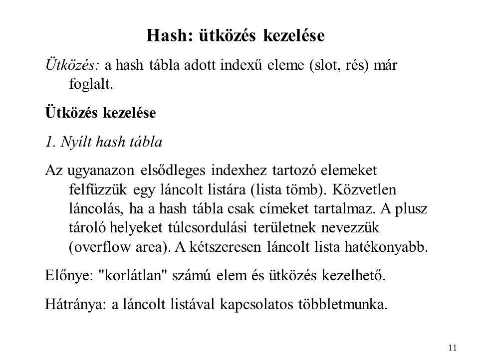 Hash: ütközés kezelése Ütközés: a hash tábla adott indexű eleme (slot, rés) már foglalt.