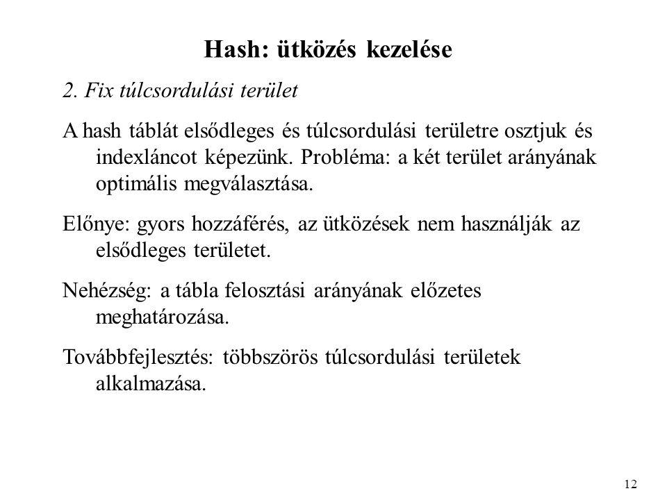 Hash: ütközés kezelése 2.
