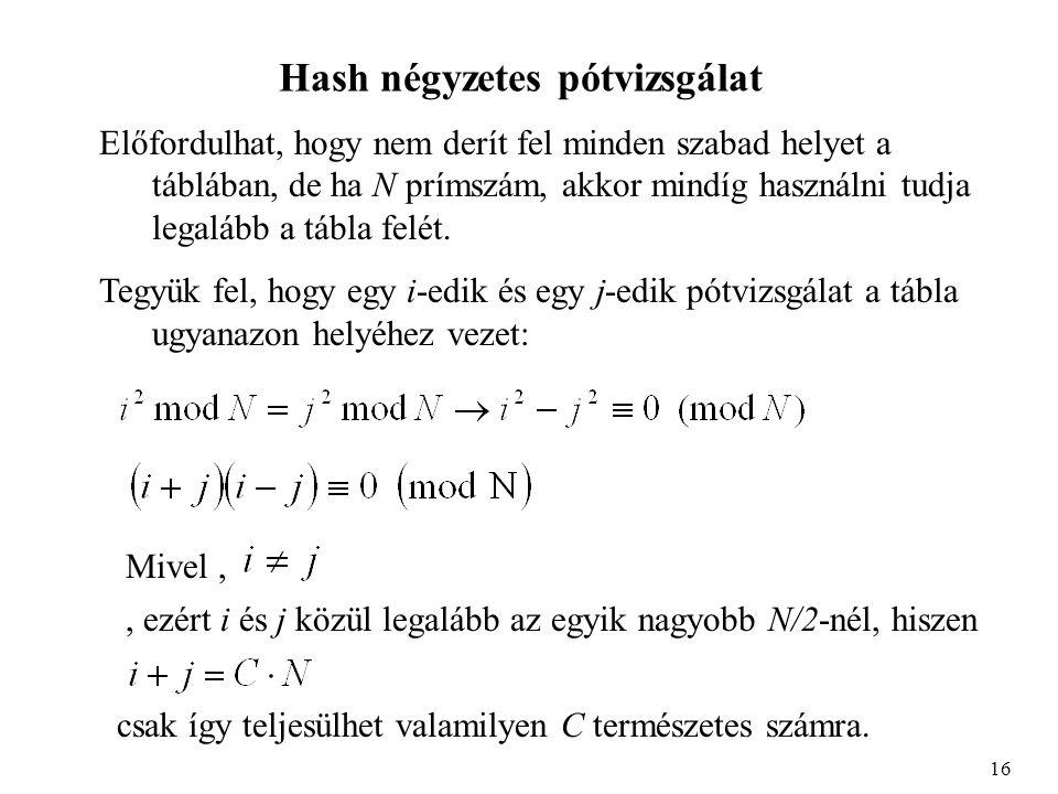Hash négyzetes pótvizsgálat Előfordulhat, hogy nem derít fel minden szabad helyet a táblában, de ha N prímszám, akkor mindíg használni tudja legalább a tábla felét.