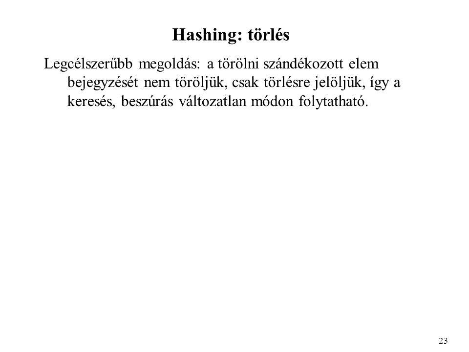 Hashing: törlés Legcélszerűbb megoldás: a törölni szándékozott elem bejegyzését nem töröljük, csak törlésre jelöljük, így a keresés, beszúrás változatlan módon folytatható.