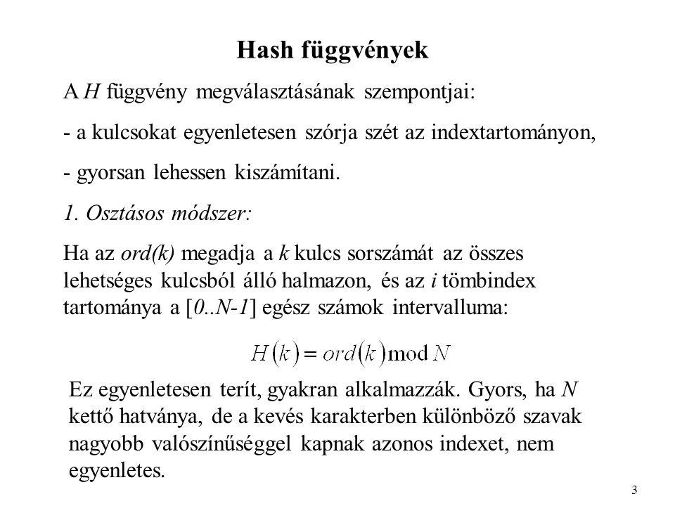 Hash függvények A H függvény megválasztásának szempontjai: - a kulcsokat egyenletesen szórja szét az indextartományon, - gyorsan lehessen kiszámítani.