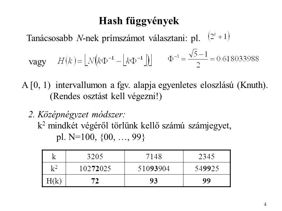 Hash függvények Tanácsosabb N-nek prímszámot választani: pl.