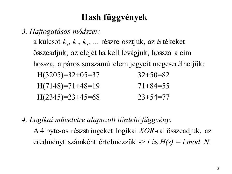 Hash függvények 3.