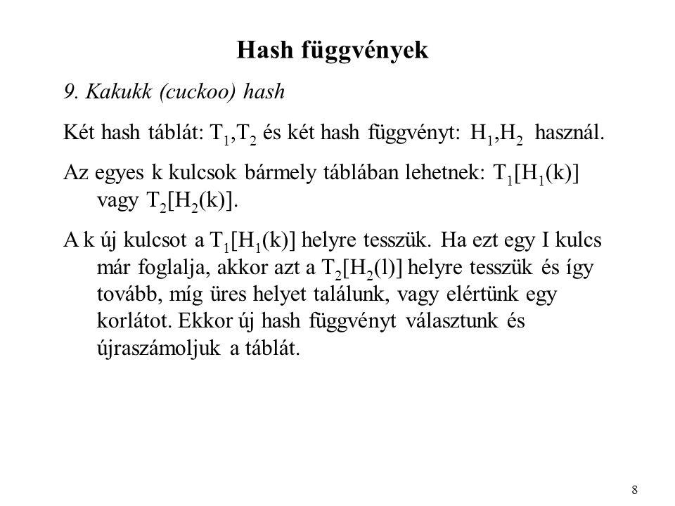 Hash függvények 9.