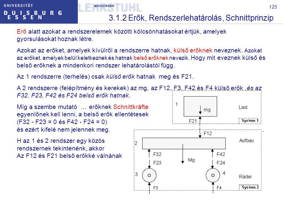 125 3.1.2 Erők, Rendszerlehatárolás, Schnittprinzip Erő alatt azokat a rendszerelemek közötti kölcsönhatásokat értjük, amelyek gyorsulásokat hoznak lé
