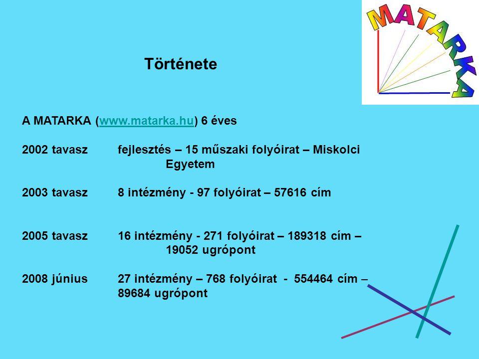 Akadémiai folyóiratok átvétele XML-ben 1.Across languages and cultures 2.Acta agronomica Hungarica 3.Acta alimentaria 4.Acta antiqua 5.Acta archaeologica 6.Acta biologica Hungarica 7.Acta botanica Hungarica 8.Acta chromatographica 9.Acta ethnographica Hungarica 10.Acta geodaetica et geophysica Hungarica 11.Acta geologica Hungarica 12.Acta historiae Artium 13.Acta juridica Hungarica 14.Acta linguistica Hungarica 15.Acta mathematica Hungarica 16.Acta microbiologica et immunologica Hungarica 17.Acta oeconomica 18.Acta orientalia 19.Acta physica Hungarica A) Heavy ion physics 20.Acta physica Hungarica B) Quantum electronics 21.Acta physiologica Hungarica 22.Acta phytopathologica et entomologica Hungarica 23.Acta veterinaria Hungarica Agrokémia és talajtan Akadémiai értesítő 24.Analysis mathematica 25.Antik tanulmányok 26.Archaeologiai értesítő 27.Central European geology 28.European journal of mental health 29.Hungarian medical journal 30.Hungarian htudies 31.Journal of cultural and evolutionary psychology 32.Journal of evolutionary psychology Journal of planar chromatography 33.Journal of radioanalytical and nuclear chemistry Journal of thermal analysis and calorimetry 34.Mentálhigiéné és pszichoszomatika 35.Művészettörténeti értesítő 36.Nanopages 37.Neohelicon 38.Periodica mathematica Hungarica 39.Pollack periodica 40.Progress in agricultura engineering sciences 41.Reaction kinetics and catalysis letters 42.Review of sociology Scientometrics 43.Selection 44.Society and economy 45.Studia musicologica 46.Studia musicologica Academiae 47.Scientiarum Hungaricae 48.Studia scientiarum mathematicarum Hungarica Studia slavica Társadalomkutatás Verbum