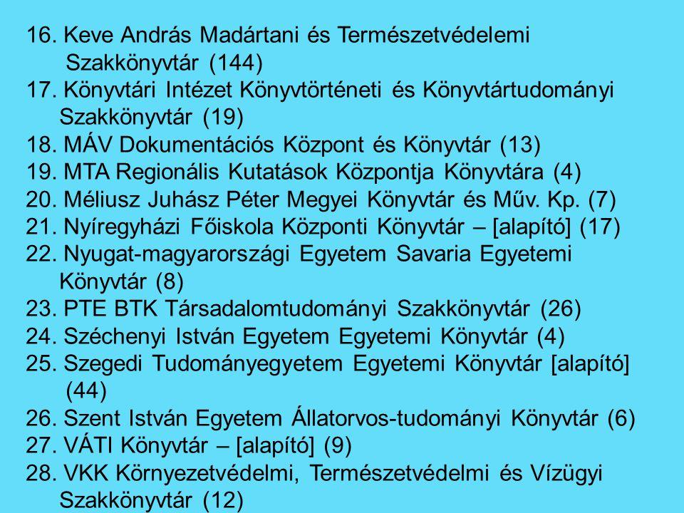 16. Keve András Madártani és Természetvédelemi Szakkönyvtár (144) 17.