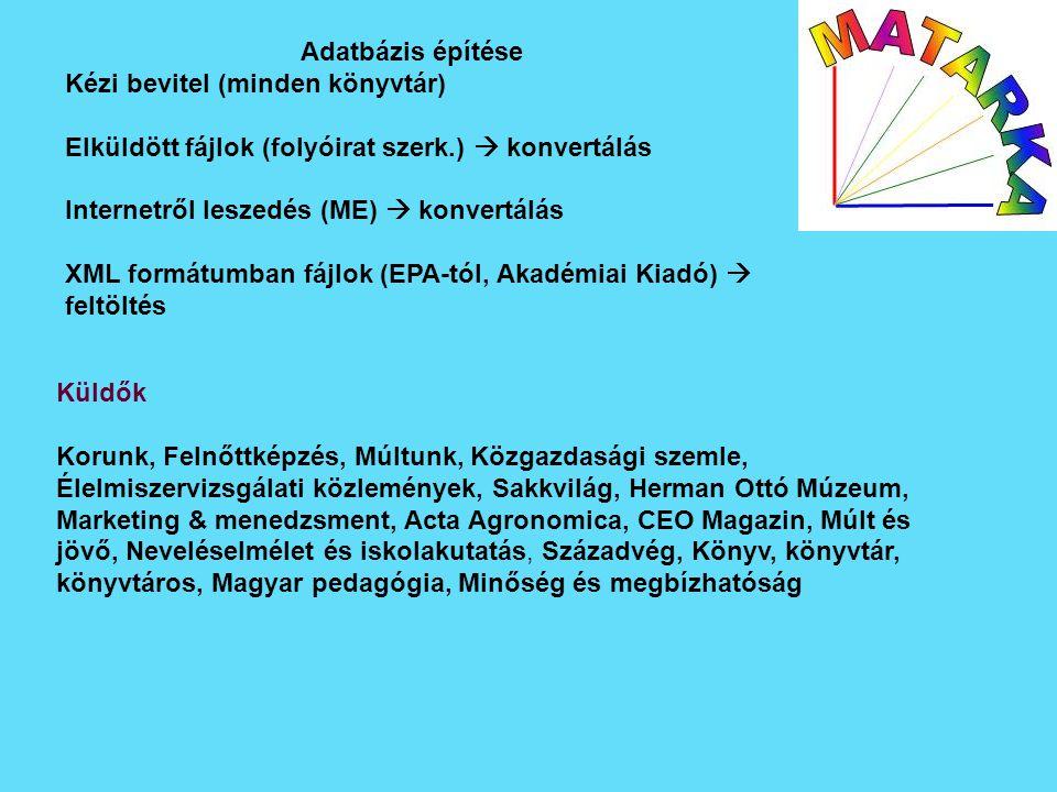 Adatbázis építése Kézi bevitel (minden könyvtár) Elküldött fájlok (folyóirat szerk.)  konvertálás Internetről leszedés (ME)  konvertálás XML formátumban fájlok (EPA-tól, Akadémiai Kiadó)  feltöltés Küldők Korunk, Felnőttképzés, Múltunk, Közgazdasági szemle, Élelmiszervizsgálati közlemények, Sakkvilág, Herman Ottó Múzeum, Marketing & menedzsment, Acta Agronomica, CEO Magazin, Múlt és jövő, Neveléselmélet és iskolakutatás, Századvég, Könyv, könyvtár, könyvtáros, Magyar pedagógia, Minőség és megbízhatóság