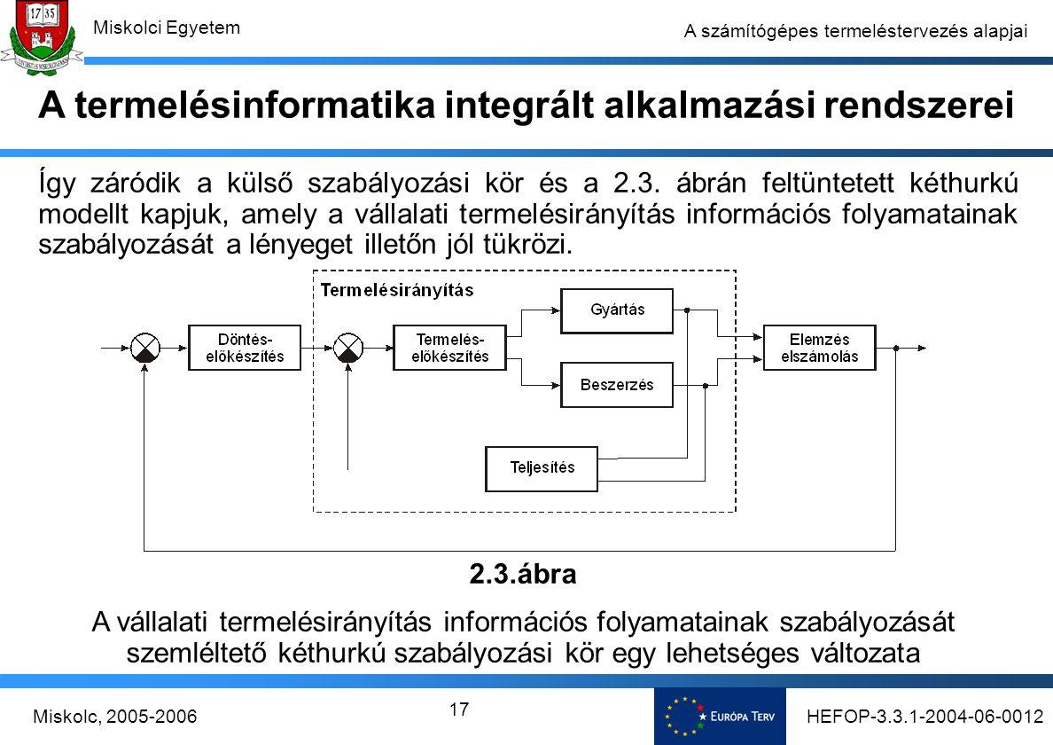 HEFOP-3.3.1-2004-06-0012Miskolc, 2005-2006 Miskolci Egyetem 17 A számítógépes termeléstervezés alapjai Így záródik a külső szabályozási kör és a 2.3.