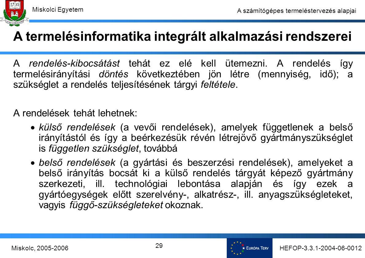HEFOP-3.3.1-2004-06-0012Miskolc, 2005-2006 Miskolci Egyetem 29 A számítógépes termeléstervezés alapjai A rendelés-kibocsátást tehát ez elé kell ütemezni.
