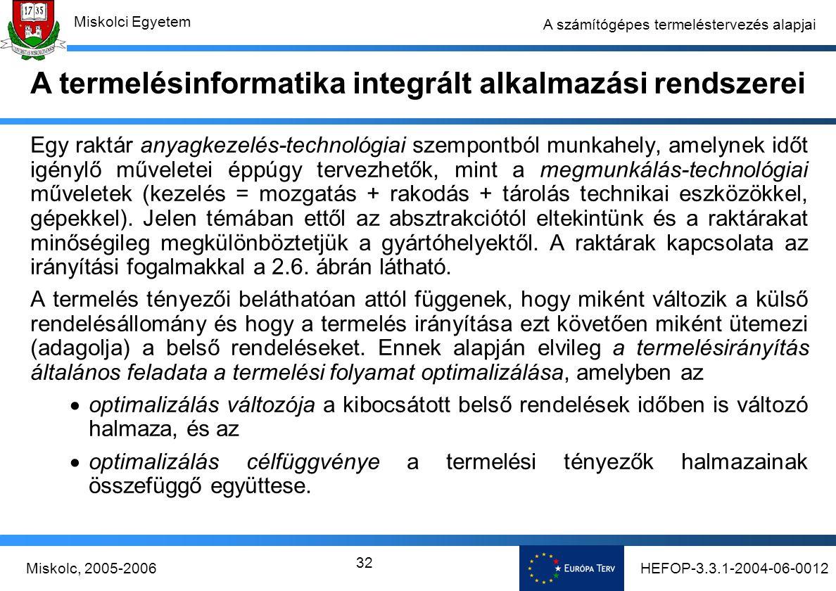HEFOP-3.3.1-2004-06-0012Miskolc, 2005-2006 Miskolci Egyetem 32 A számítógépes termeléstervezés alapjai Egy raktár anyagkezelés-technológiai szempontból munkahely, amelynek időt igénylő műveletei éppúgy tervezhetők, mint a megmunkálás-technológiai műveletek (kezelés = mozgatás + rakodás + tárolás technikai eszközökkel, gépekkel).