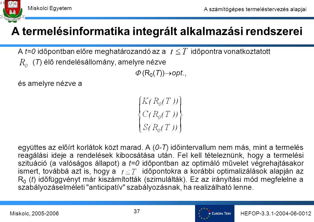 HEFOP-3.3.1-2004-06-0012Miskolc, 2005-2006 Miskolci Egyetem 37 A számítógépes termeléstervezés alapjai A t=0 időpontban előre meghatározandó az a időpontra vonatkoztatott (T) élő rendelésállomány, amelyre nézve  (R 0 (T))  opt., és amelyre nézve a együttes az előírt korlátok közt marad.