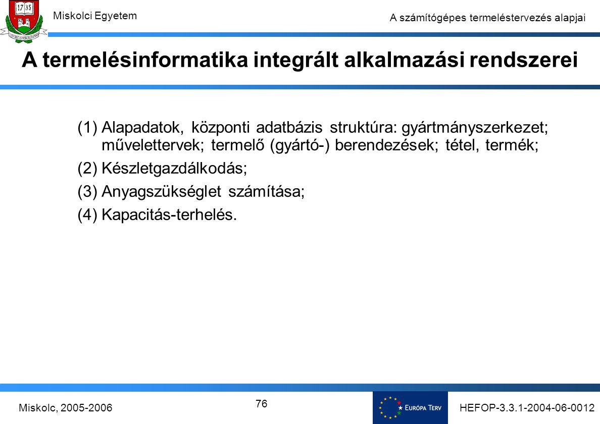 HEFOP-3.3.1-2004-06-0012Miskolc, 2005-2006 Miskolci Egyetem 76 A számítógépes termeléstervezés alapjai (1) Alapadatok, központi adatbázis struktúra: gyártmányszerkezet; művelettervek; termelő (gyártó-) berendezések; tétel, termék; (2) Készletgazdálkodás; (3) Anyagszükséglet számítása; (4) Kapacitás-terhelés.