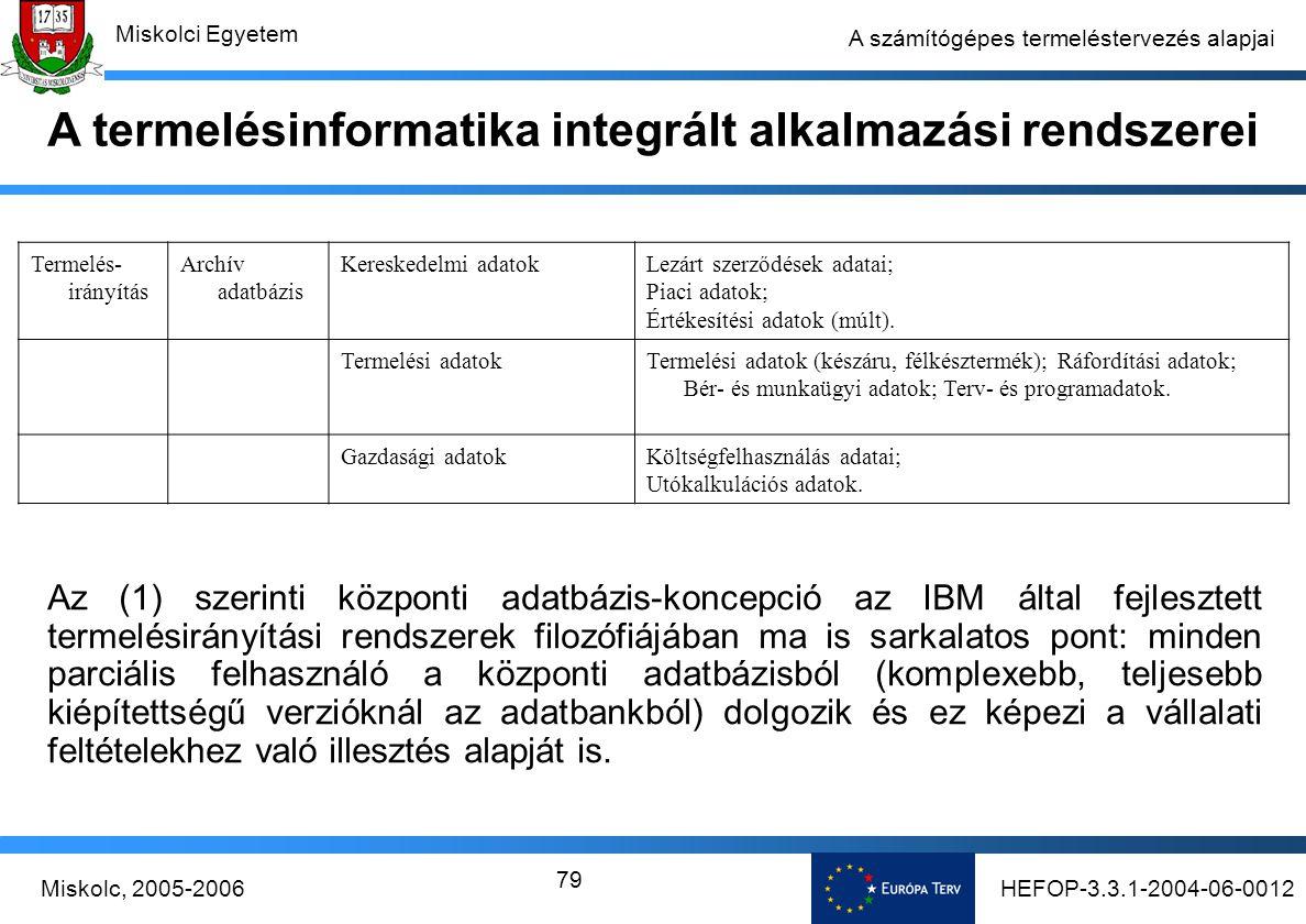 HEFOP-3.3.1-2004-06-0012Miskolc, 2005-2006 Miskolci Egyetem 79 A számítógépes termeléstervezés alapjai A termelésinformatika integrált alkalmazási rendszerei Termelés- irányítás Archív adatbázis Kereskedelmi adatokLezárt szerződések adatai; Piaci adatok; Értékesítési adatok (múlt).