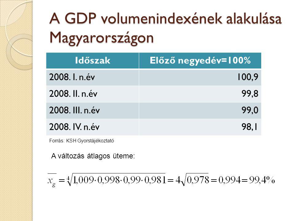 A GDP volumenindexének alakulása Magyarországon IdőszakElőző negyedév=100% 2008. I. n.év100,9 2008. II. n.év99,8 2008. III. n.év99,0 2008. IV. n.év98,