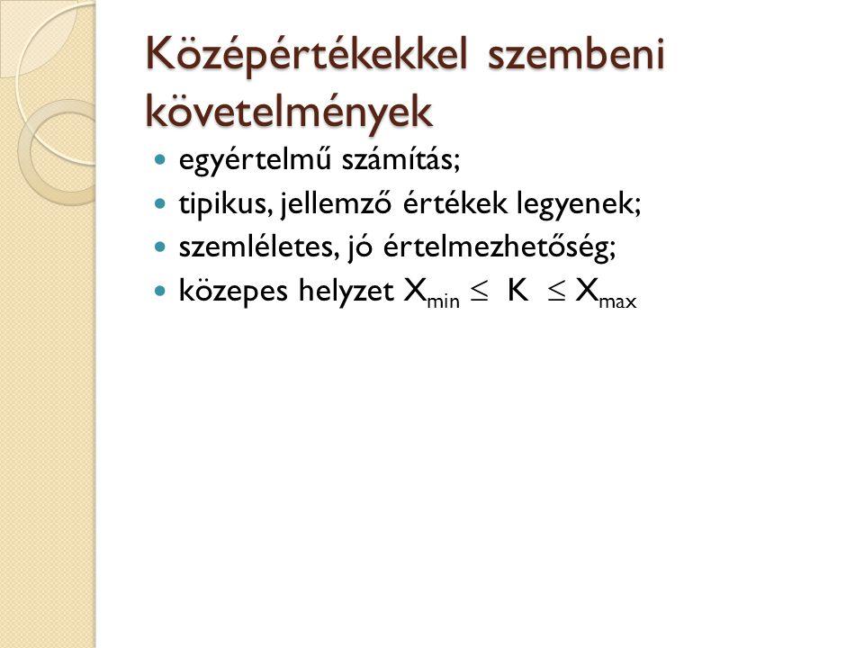 A GDP volumenindexének alakulása Magyarországon IdőszakElőző negyedév=100% 2008.