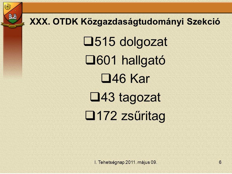 I. Tehetségnap 2011. május 09.7 GTK OTDK-ra nevezett dolgozatok száma 2001-2011