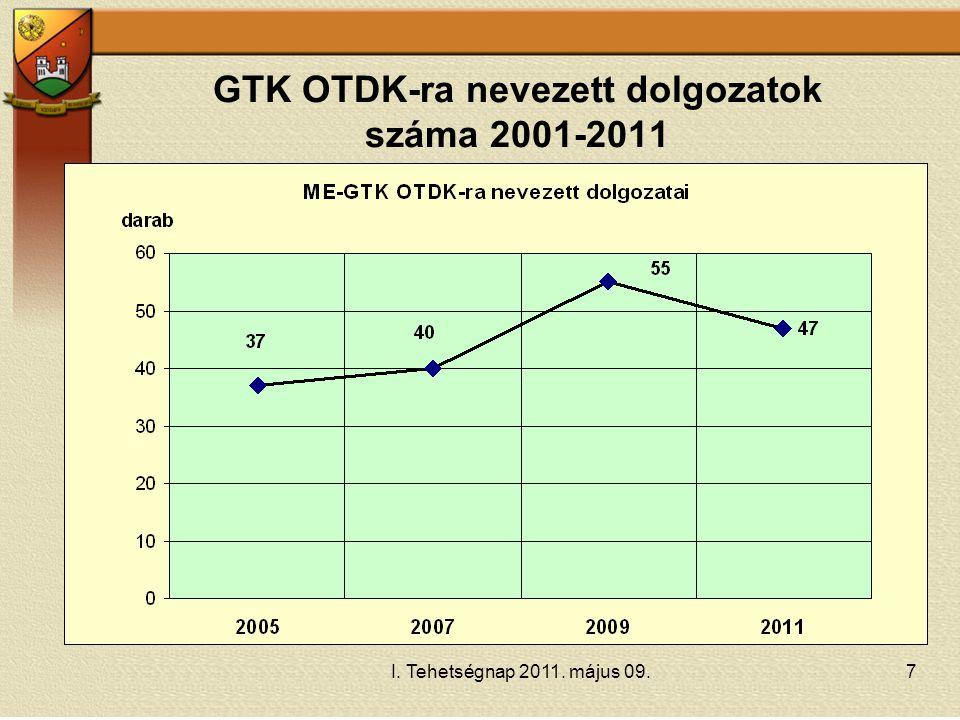 I. Tehetségnap 2011. május 09.8 Legtöbb dolgozattal nevezett Karok 2011