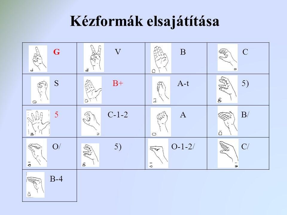 Kézformák elsajátítása GVBC SB+A-t5) 5C-1-2AB/ O/5)O-1-2/C/ B-4