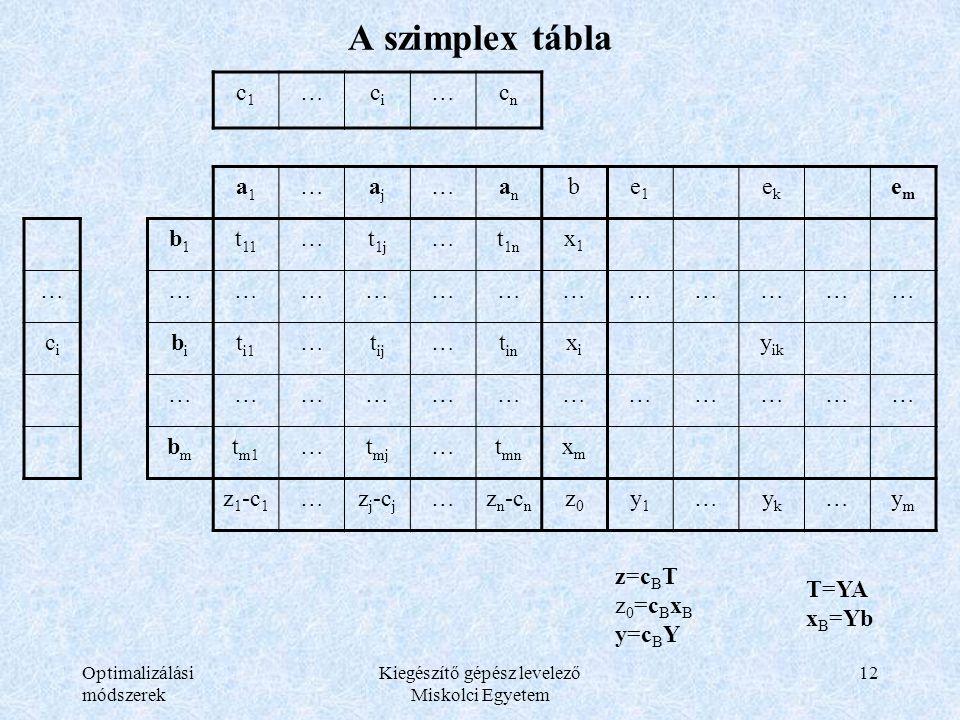 Optimalizálási módszerek Kiegészítő gépész levelező Miskolci Egyetem 12 A szimplex tábla c1c1 …cici …cncn a1a1 …ajaj …anan be1e1 ekek emem b1b1 t 11 …